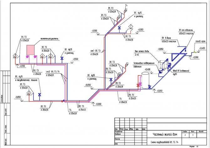 Врезка в центральную канализацию: необходимые документы, подготовка и стоимость