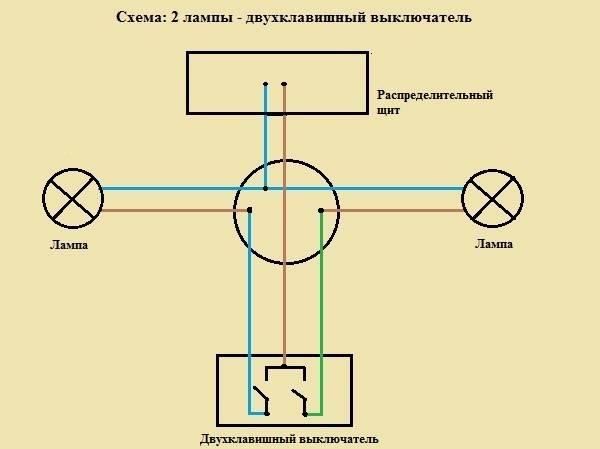 Как подключить одноклавишный и двухклавишный выключатель света (схема)