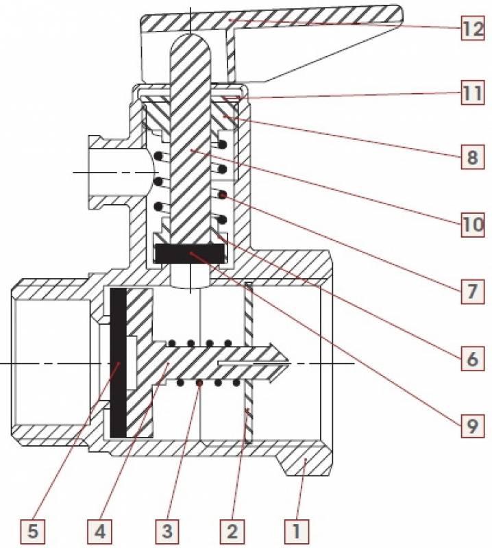 Предохранительный клапан системы отопления: устройство, принцип работы, выбор защитного клапана -