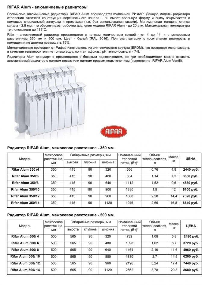 Расчёт количества секций радиатора отопления: рекомендации по подготовке данных для подсчета, формулы и калькулятор