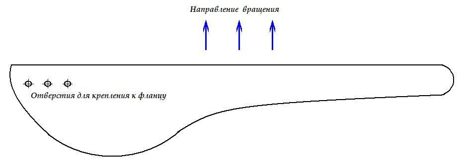 Лопасти для ветрогенератора своими руками - расчет и изготовление