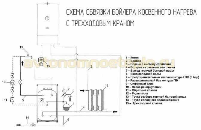 Схема подключения бойлера косвенного нагрева к газовому котлу (одноконтурному, двухконтурному)