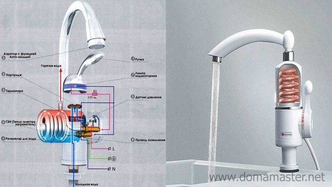 Установка и подключение водонагревателя своими руками (накопительного, проточного и пр)