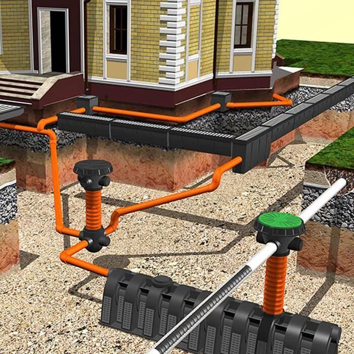 Как завести канализацию в уже построенный дом. канализация в частном доме своими руками: практические рекомендации