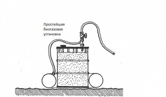 Биогазовая установка своими руками для дома: схема, чертежи, отзывы :: syl.ru