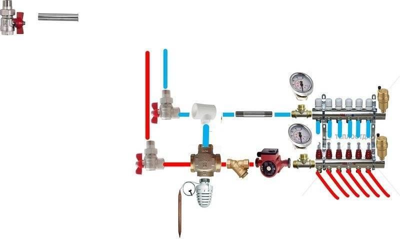 Регулировка теплых полов в смесительном узле - отопление и водоснабжение - нюансы, которые надо знать