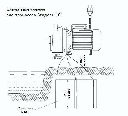 """Насосы """"агидель"""": технические характеристики, модели, устройство и разборка"""