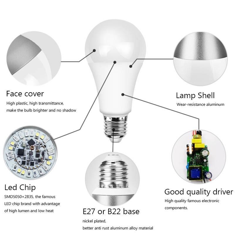 Что такое умная лампам - устройство, виды, особенности использования?