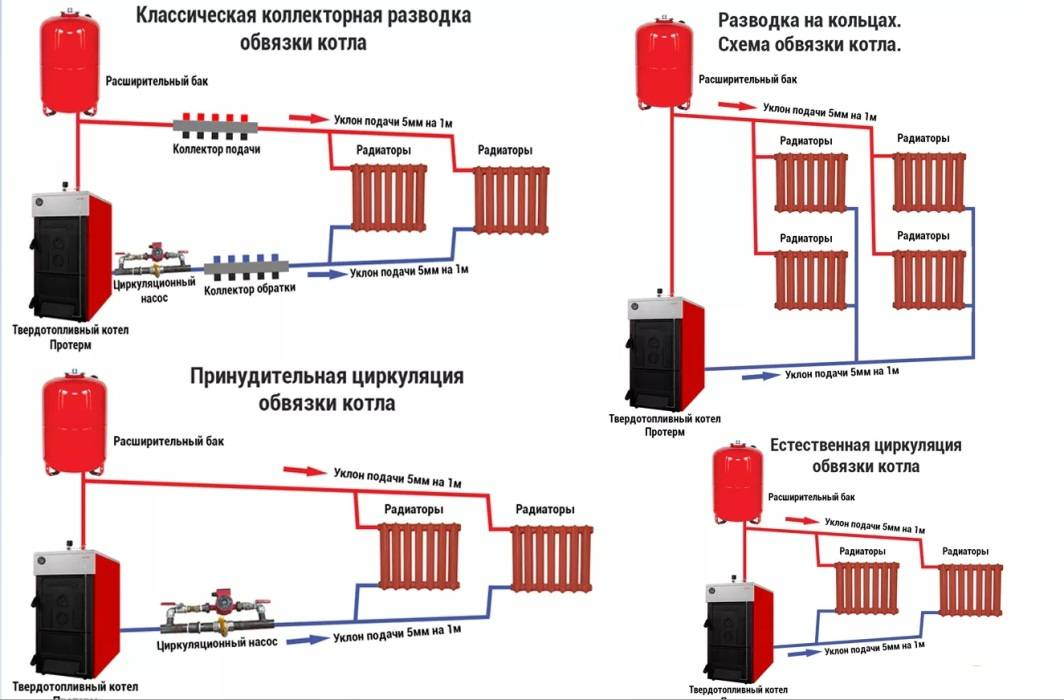 Схема обвязки котла отопления (газового и электрического)