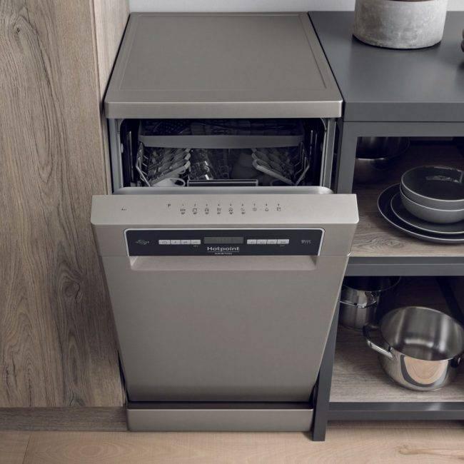 10 самых надежных посудомоечных машин