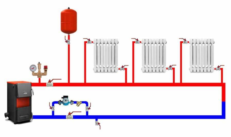 Система отопления ленинградка в частном доме своими руками