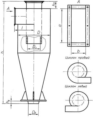 Циклон для строительного пылесоса: особенности циклонного фильтра для промышленных пылесосов. как выбрать пылеулавливатель?