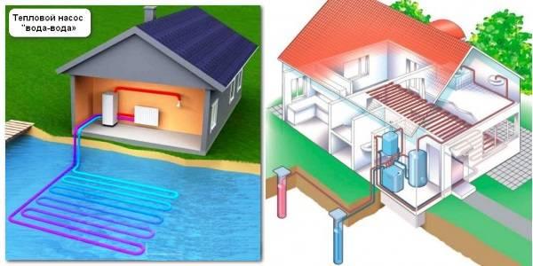 Тепловой насос для отопления дома: принцип работы, виды, расчет мощности и стоимость монтажа