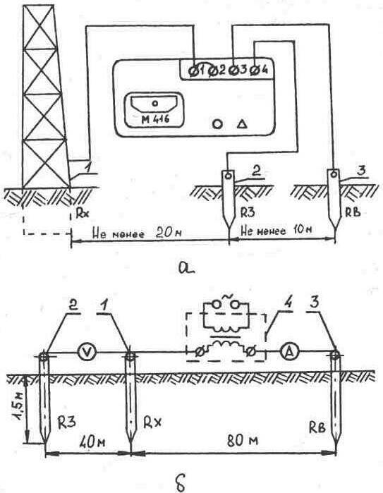 Измерение сопротивления заземления: методики и периодичность