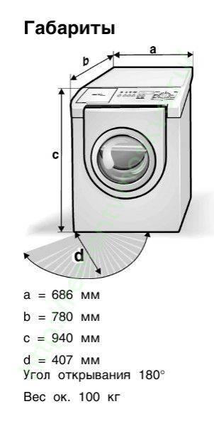 Размеры стиральной машины: высота, ширина, стандартные габариты