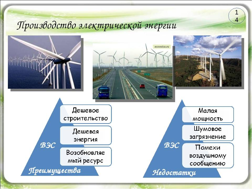 Ветряные электростанции: принцип работы, плюсы, минусы