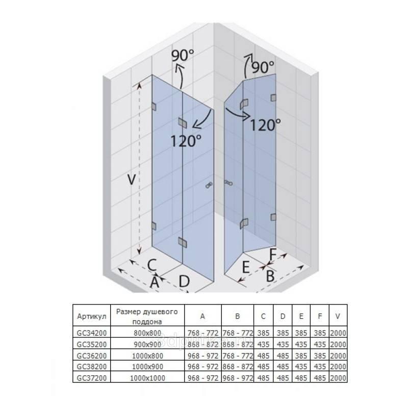 Типовые размеры душевых кабин: стандартные и оптимальные размеры - «интерьер ванной» » дизайна и строительство.