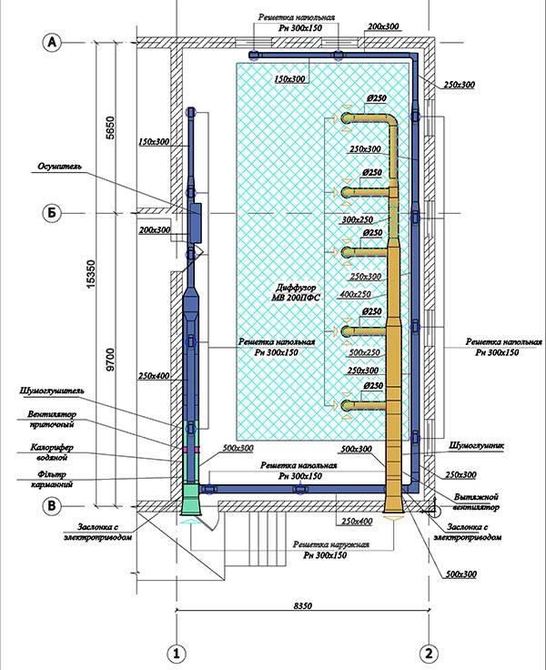 Организация вентиляции бассейна — лучшие методы организации воздухообмена