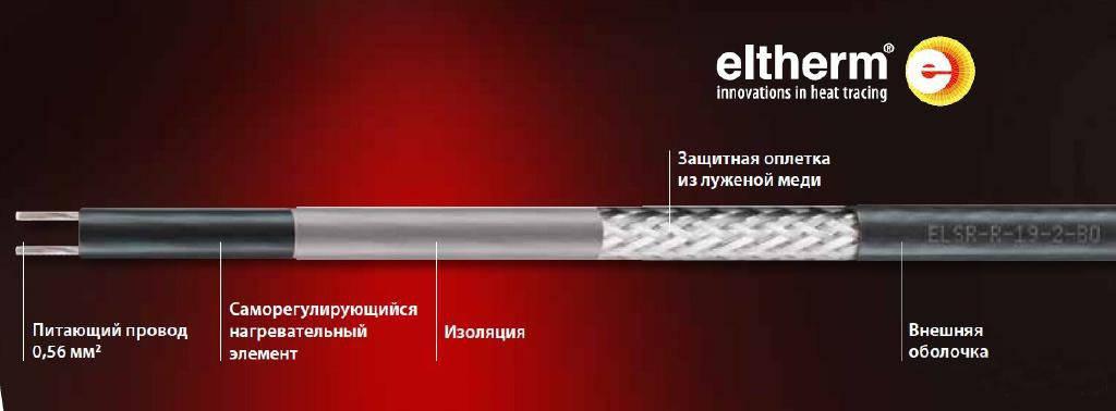 Саморегулирующийся кабель для обогрева, устройство, принцип работы, виды и классификации, как выбрать