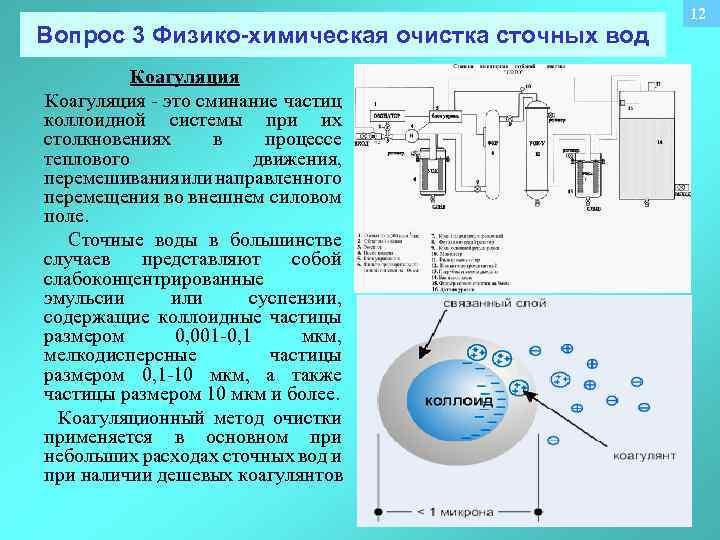 Коагулянты для очистки воды особенности и применение