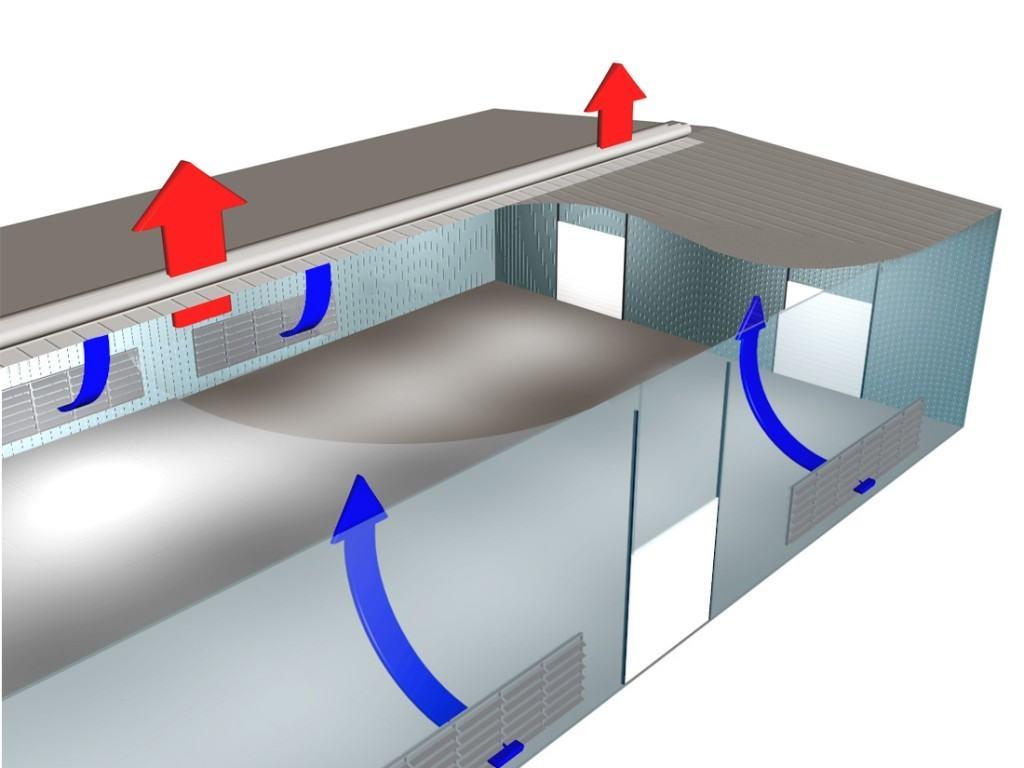 Как сделать правильно вентиляцию в частном доме