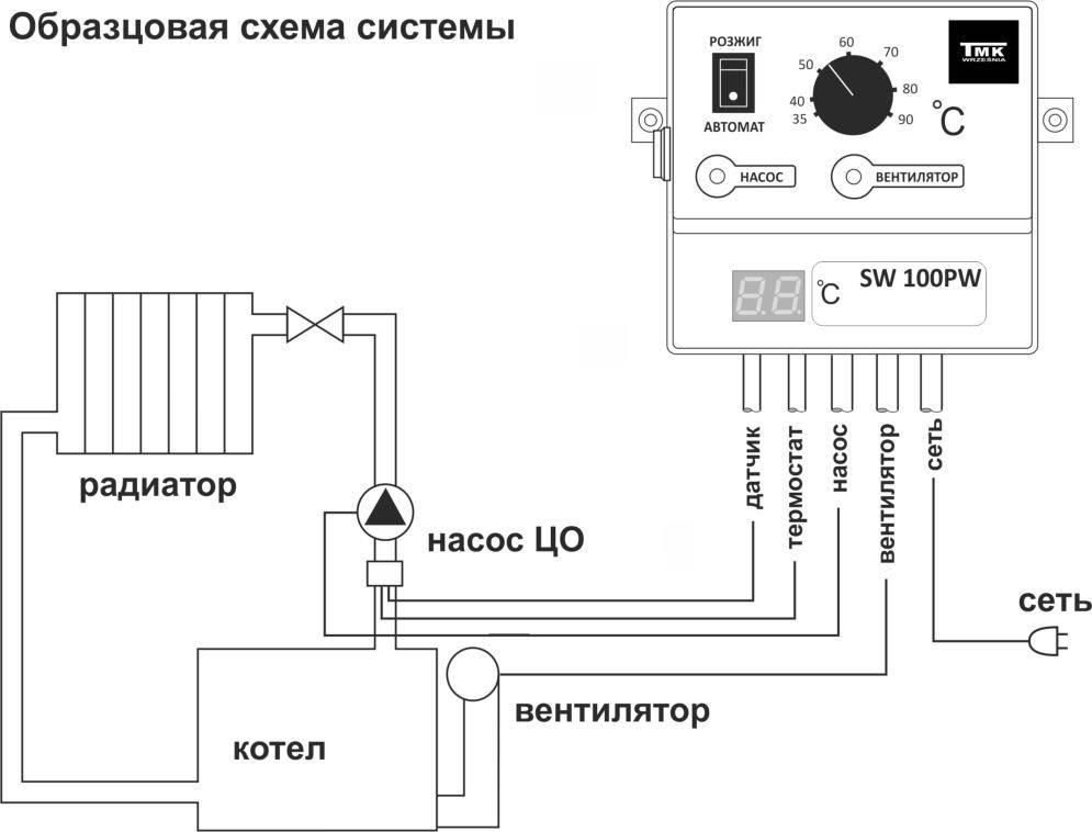 Схема подключения терморегулятора к электрокотлу отопления