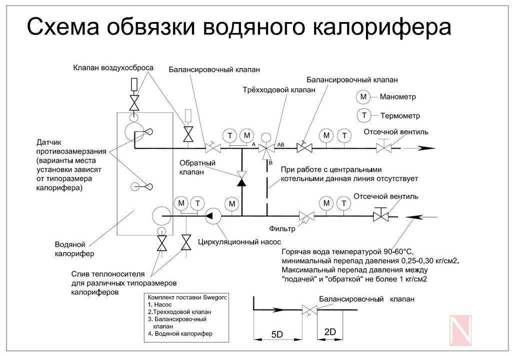 Датчик температуры для отопления - устройство, разновидности, выбор, установка