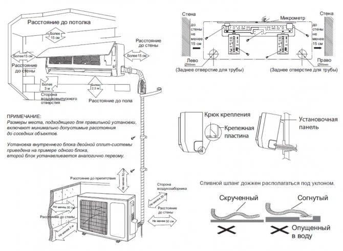Демонтаж кондиционера своими руками инструкция