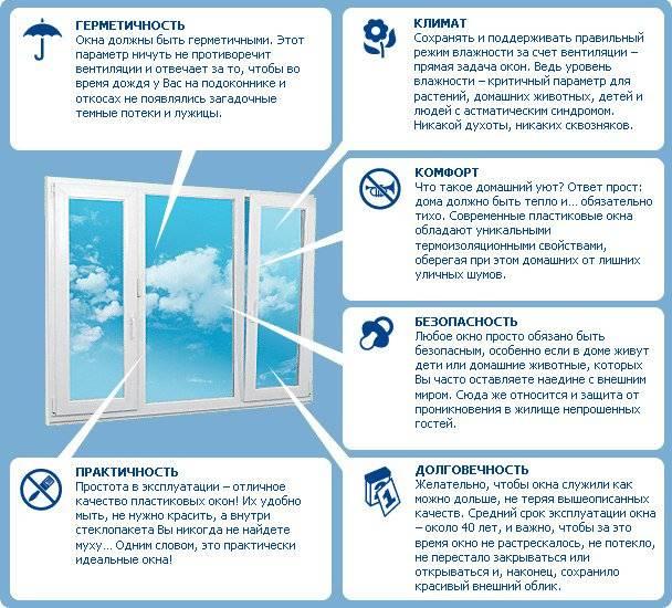 Как выбрать пластиковые окна: советы экспертов