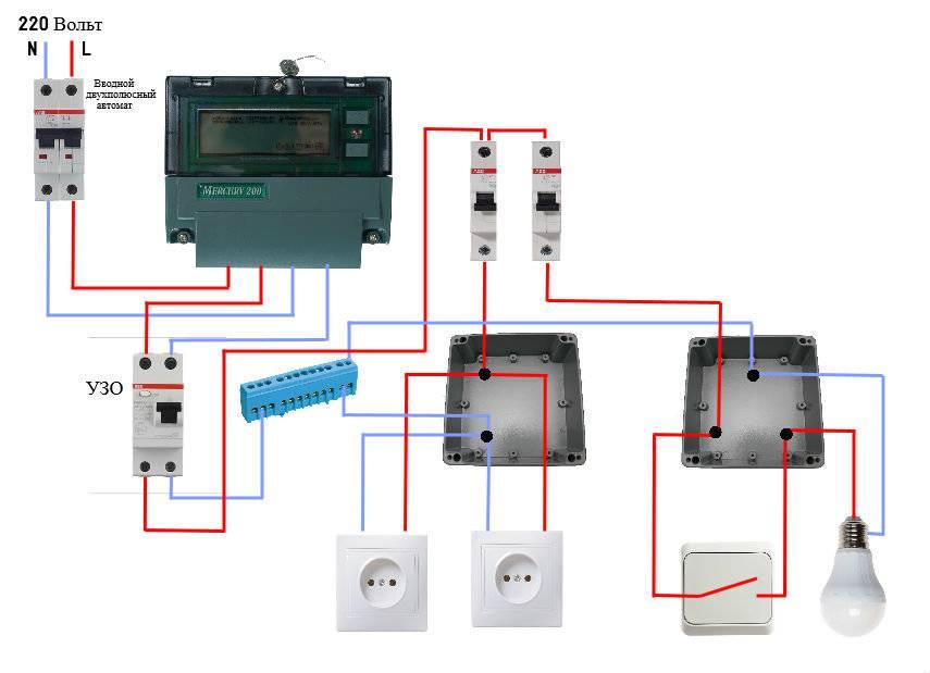 Как сделать электропроводку и освещение в гараже без ошибок
