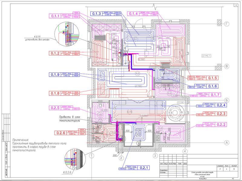 Проектирование отопления: 10 рекомендаций по выбору параметров и компонентов