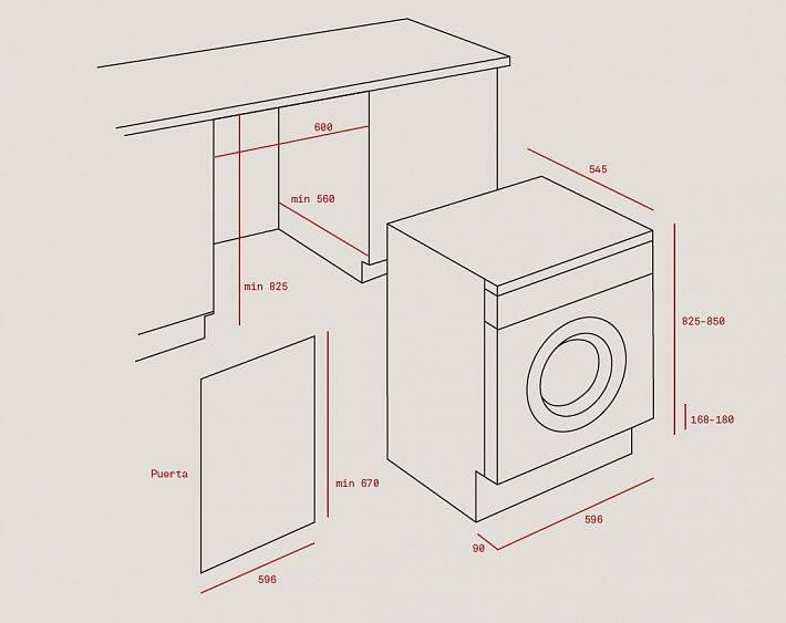 Размеры стиральных машин с фронтальной загрузкой: 3 размерных стандарта