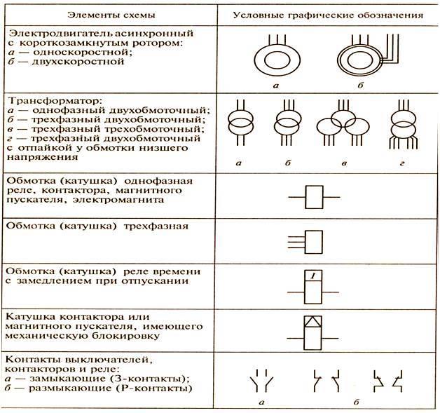 Гост 2.710-81 ескд. обозначения буквенно-цифровые в электрических схемах