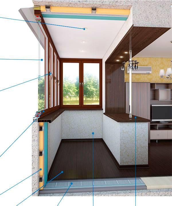 Подробно о перепланировке балкона