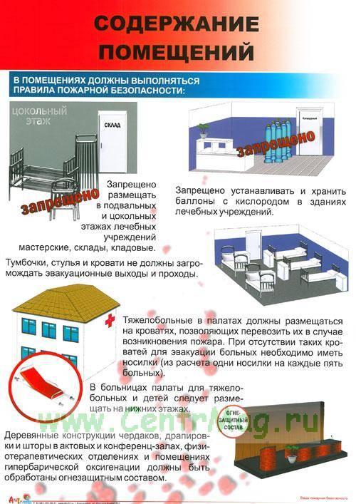 Сп 7.13130.2013 отопление, вентиляция и кондиционирование. требования пожарной безопасности