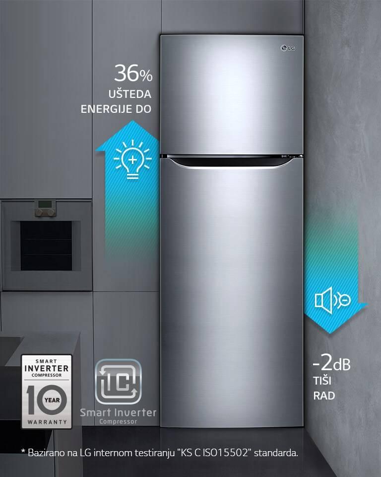 Инверторный компрессор в холодильнике: плюсы и минусы, что это такое, какой лучше, линейный, отличие от обыкновенного, двигатель, обычный, стандартный, принцип работы, в чем разница, как проверить мотор, тип, отзывы, стоит ли покупать