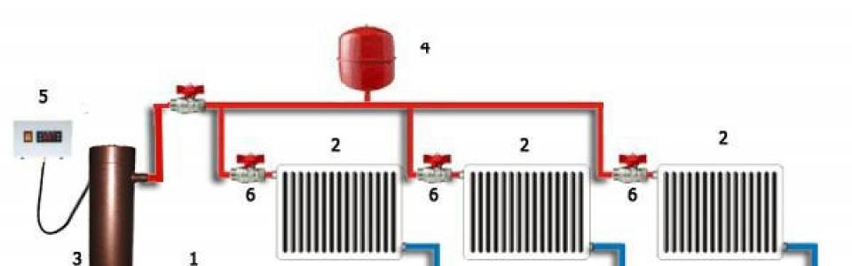 Индукционный электрический котел – принцип работы, выбор, схемы обвязки
