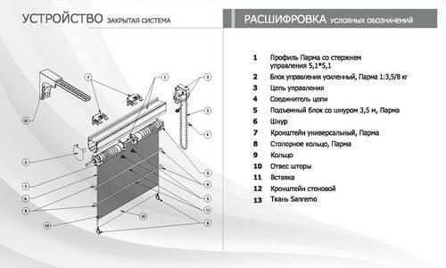 Рулонные шторы своими руками: пошаговая инструкция изготовления из подручных средств