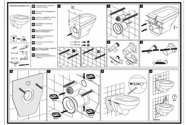 Установка подвесного унитаза: разбираем нюансы монтажной технологии