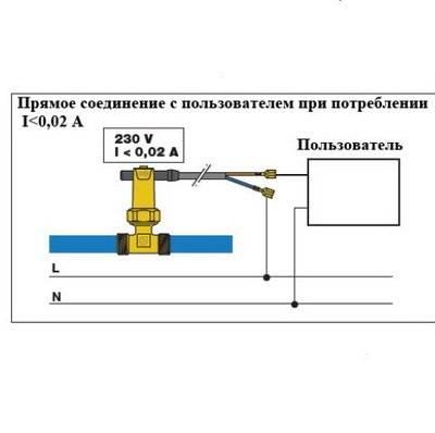 Устройство и принцип работы реле давления воды для насоса