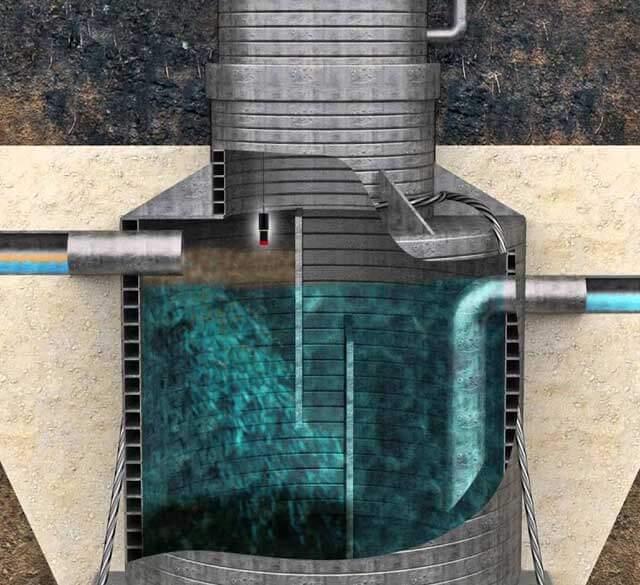 Жироуловитель для канализации из столовой - устройство и порядок монтажа