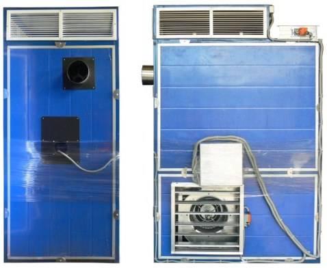 Воздушное отопление. виды и устройство. работа и применение. выбор
