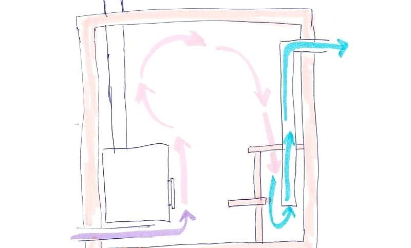 Устройство вентиляции в бане во всех подробностях. басту в русской бане, система принудительная и естественная, пола и фундамента