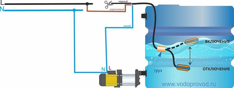 Конструкция, виды и порядок подключения поплавка к насосу
