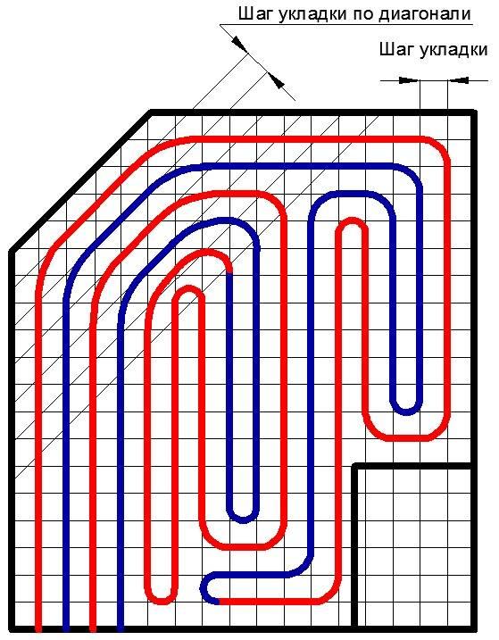 Водяной теплый пол: технология монтажа, подготовка пола, укладка под стяжку, устройство, на какую глубину укладывать