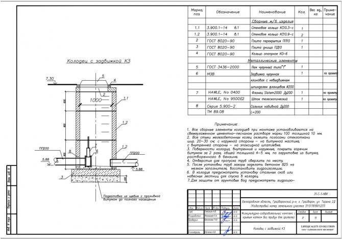 Гидроизоляция септика из бетонных колец: способы и материалы