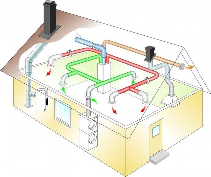 Расчёт воздушного отопления - делаем самостоятельно