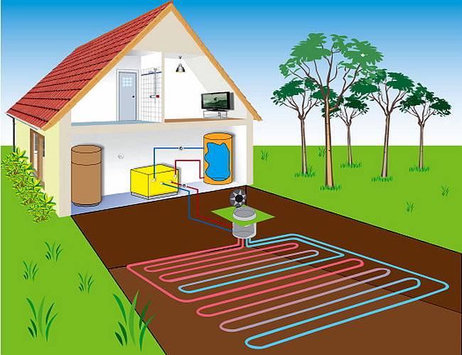 """Тепловой насос """"вода-вода"""": устройство, принцип работы, правила обустройства отопления на его базе"""
