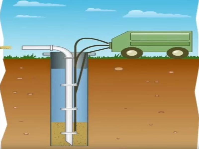 Промывка скважины после бурения - методы и технология промывки