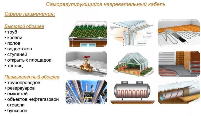 Греющий кабель для водопровода: как выбрать и подключить по схеме самостоятельно - vodatyt.ru